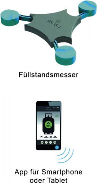 Füllstandsanzeiger Senso4s